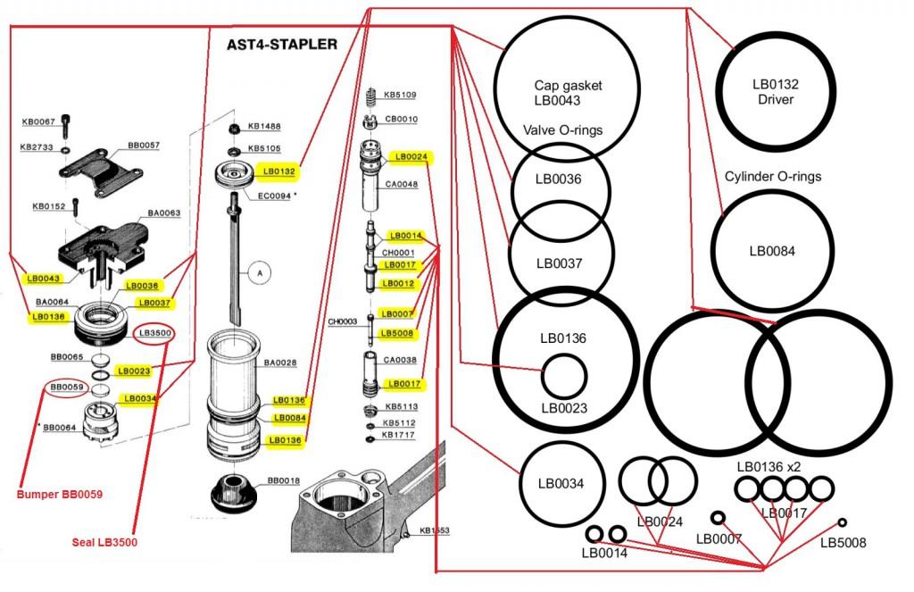 Senco AST4 O-rings + LB3500 + BB0059