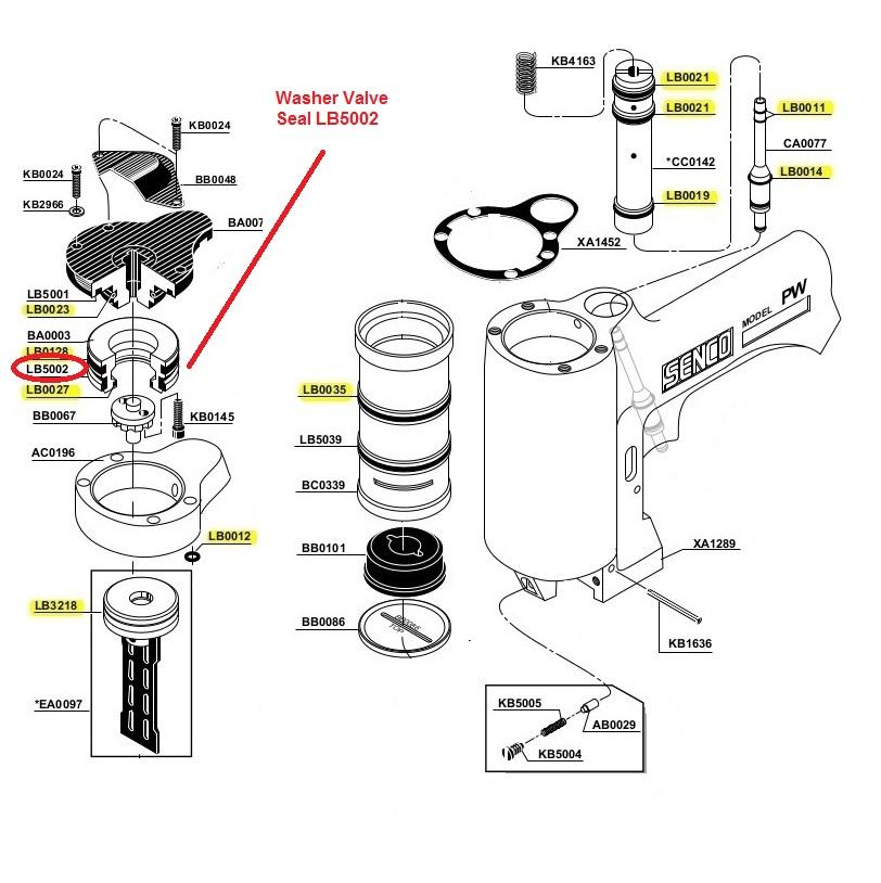 senco pw stapler parts