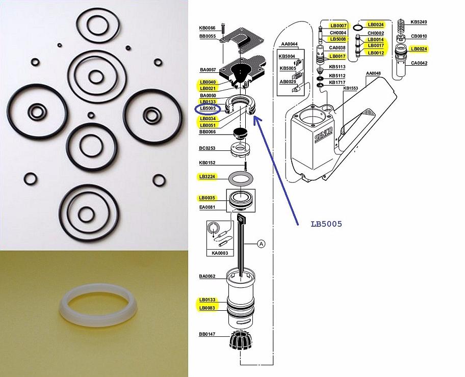 Senco SFN2 O-ring + LB5005 kit